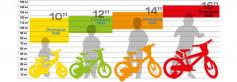 Bicicleta copii 14''- GLN